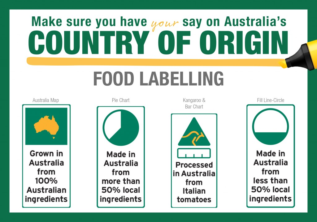 country-of-origin-food-labelling-2-1024x718.jpg